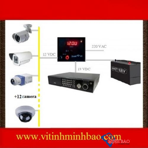 Super Power CCTV 16+